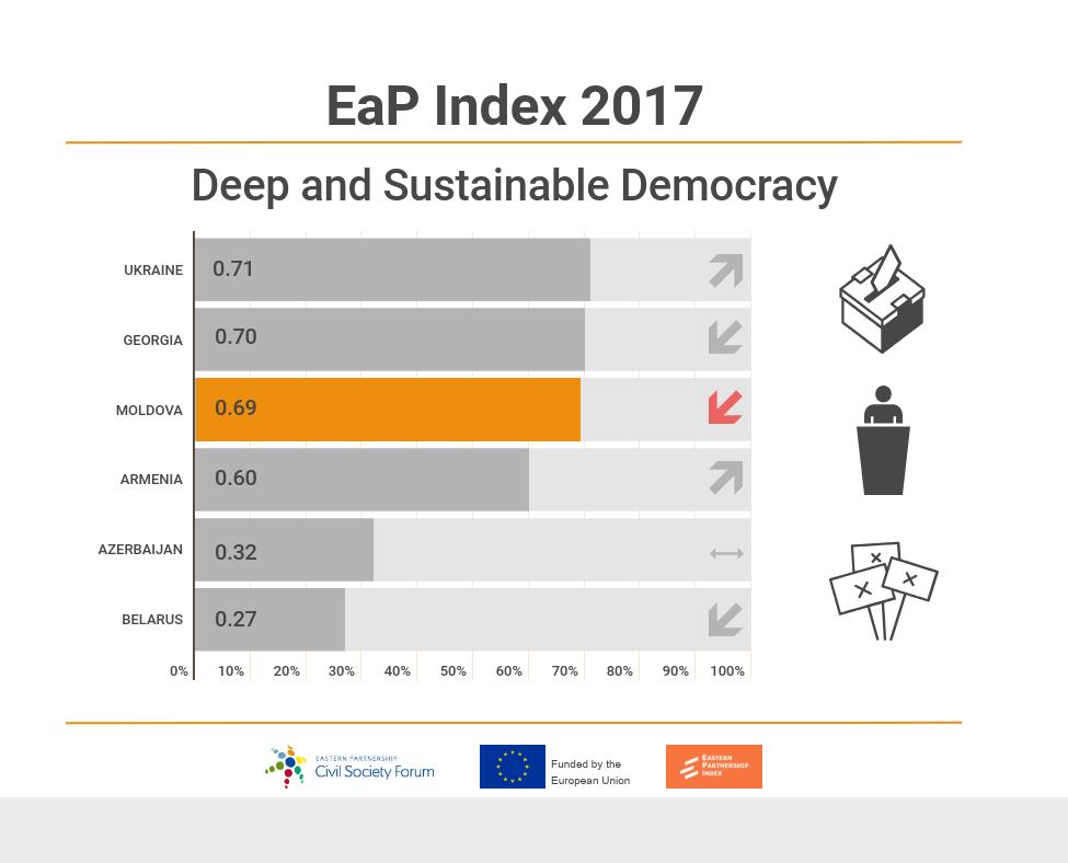 24 February, Moldovan Parliamentary Elections (1)