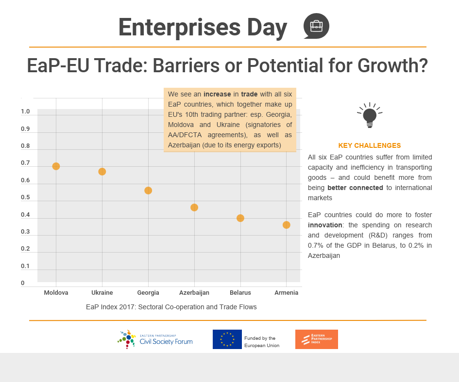 27 June, Enterprises Day