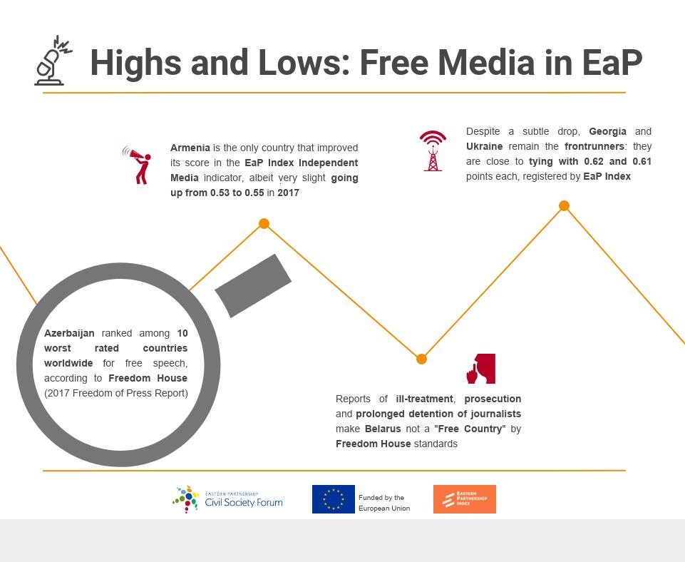 3 May, World Press Freedom Day (1)
