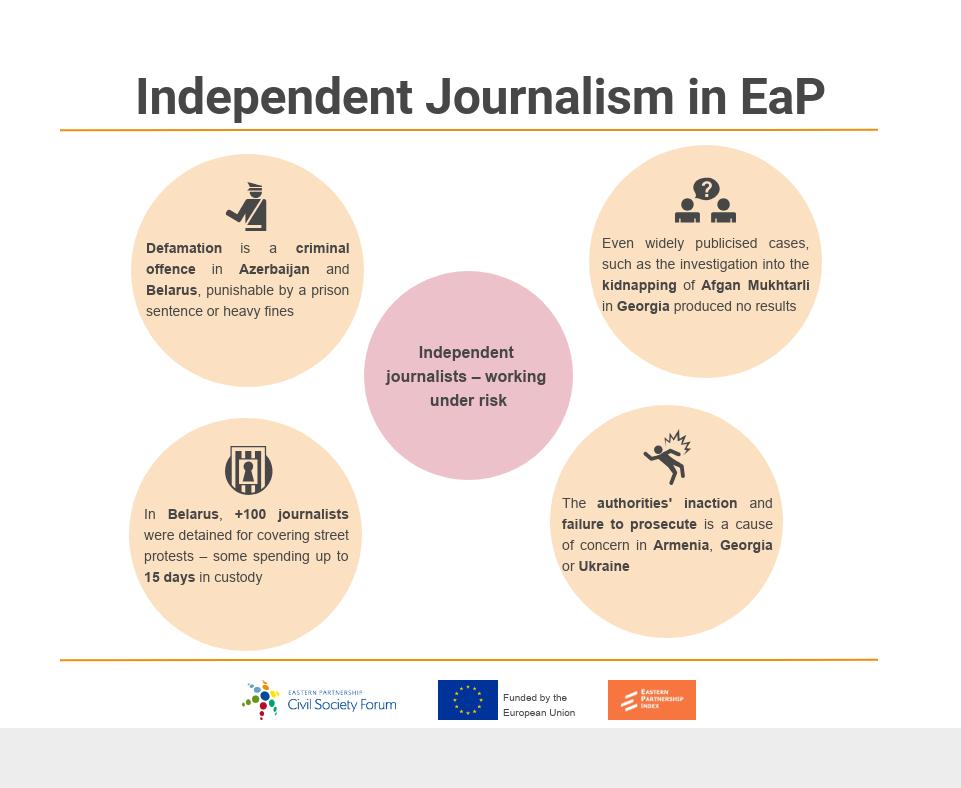 3 May, World Press Freedom Day (2)