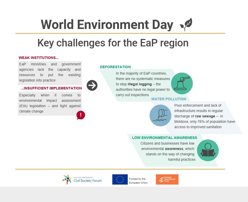 5 June, World Environment Day (1)