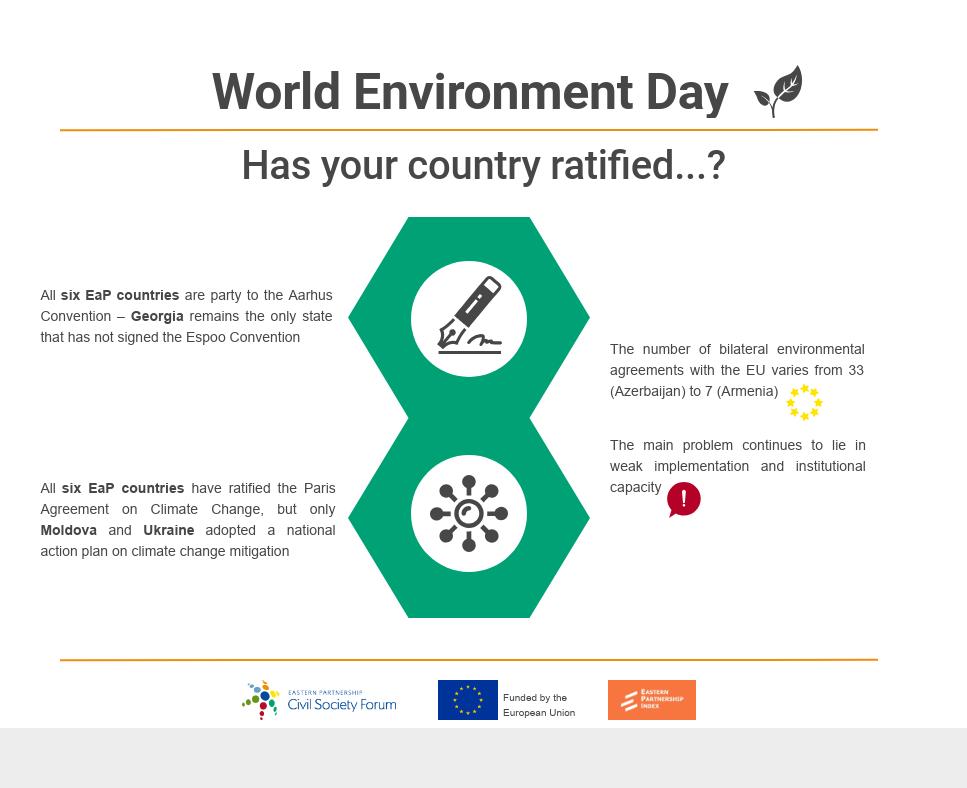 5 June, World Environment Day (2)
