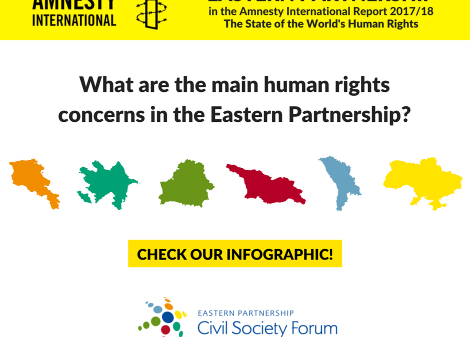 Eastern Partnership in the Amnesty International Report 2017