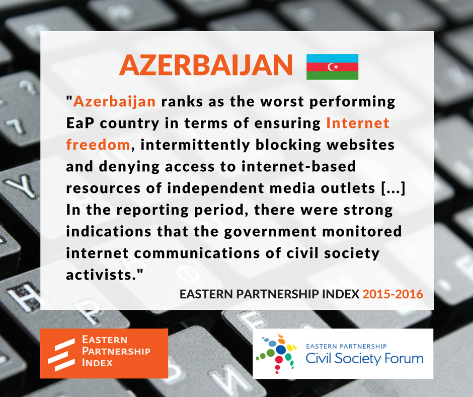 Azerbaijan Index Infographic