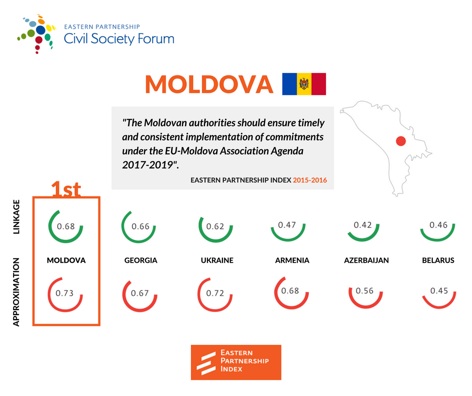 MOLDOVA INDEX (2)