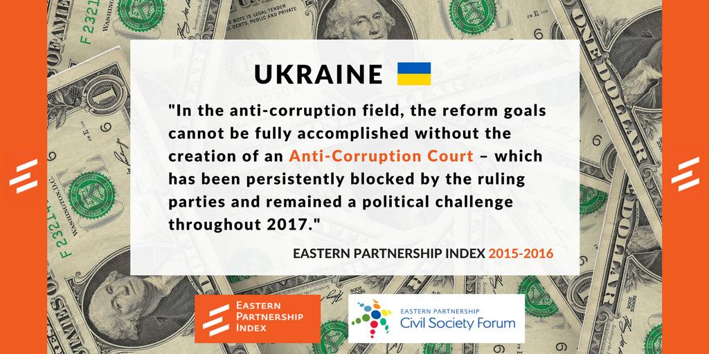 UKRAINE INDEX