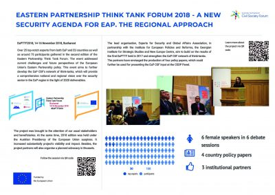 WG1 'EaP Think Tank Forum 2018 – A New Security Agenda for EaP, The Regional Approach'