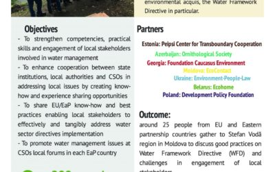 EURO AQUA: AA-driven Integrated Local Water Governance in EaP