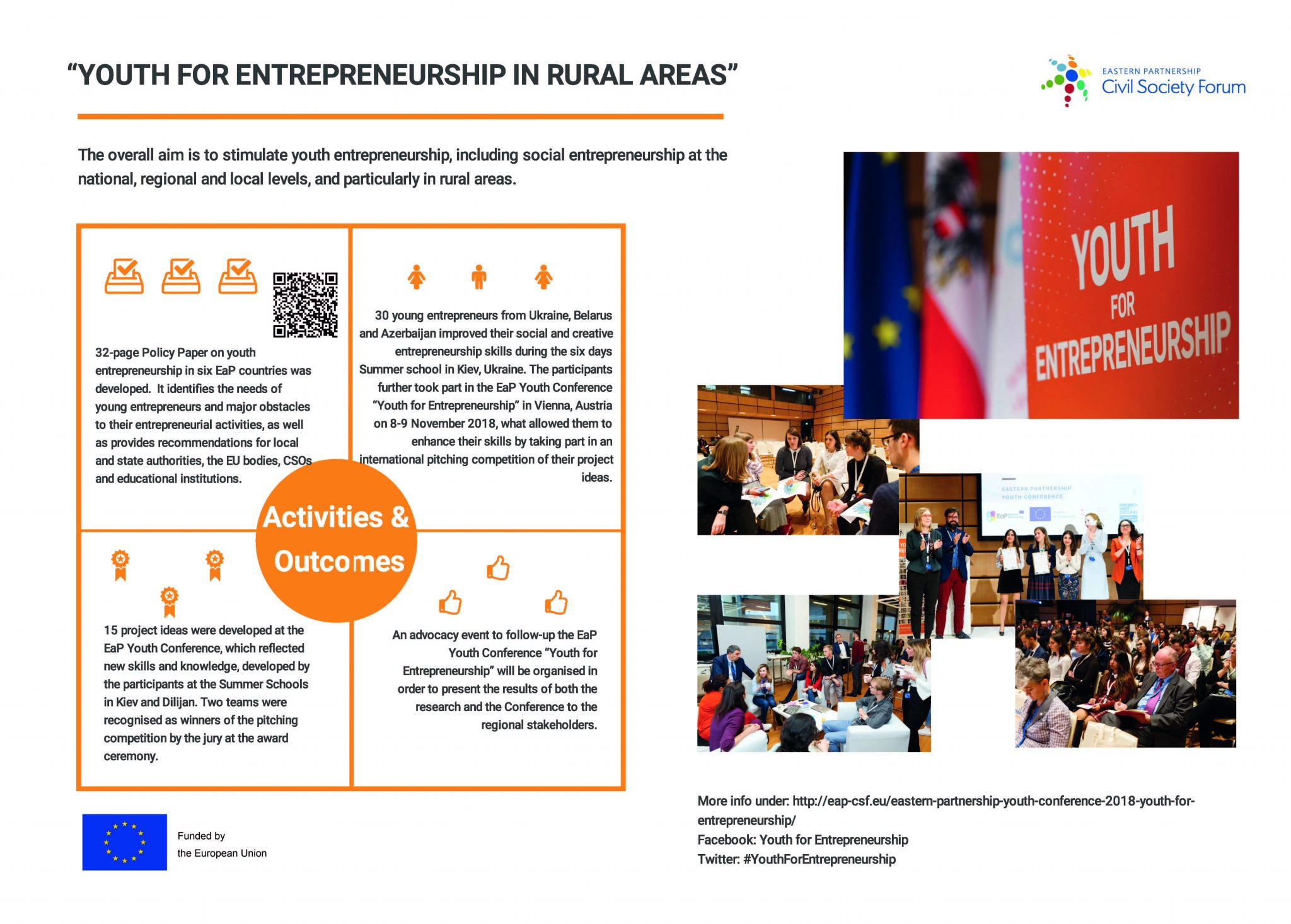 WG4 'Youth for Entrepreneurship in Rural Areas'