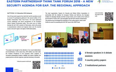 EaP Think Tank Forum 2018 – A New Security Agenda for EaP. The Regional Approach